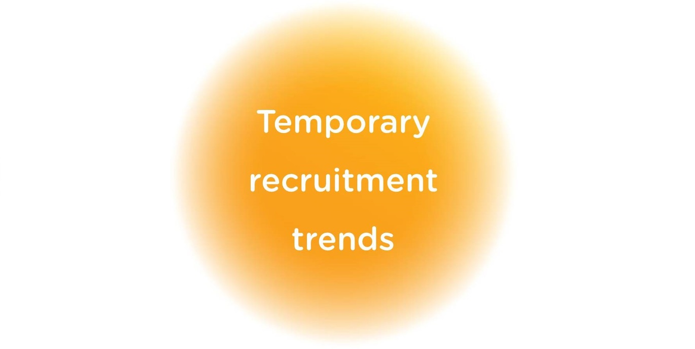 Temporary recruitment trends picture