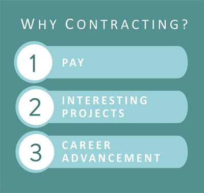 Why contracting - pay interesting projects and career advancement