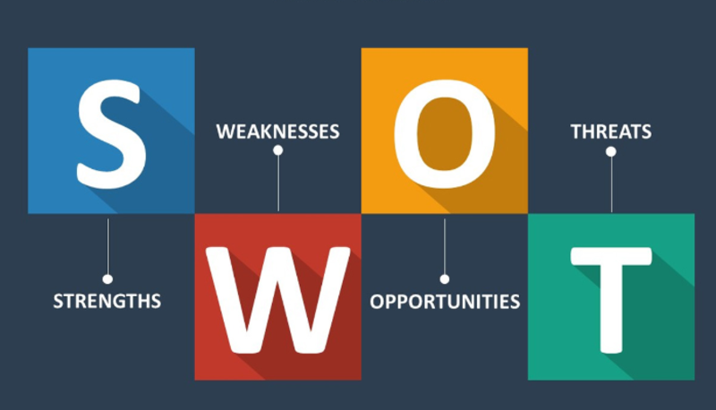 Retail SWOT Analysis for Retail Management Recruitment