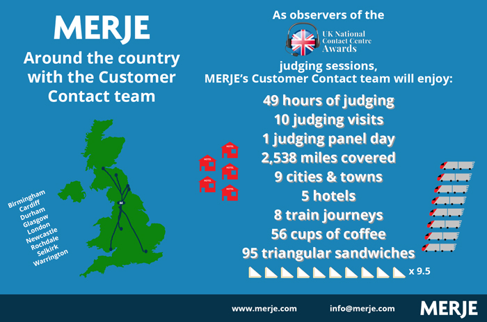 The MERJE Customer Contact Recruitment infographic