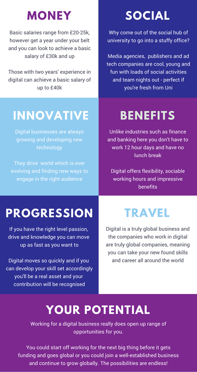 Why should a graduate choose to work for a digital company or business