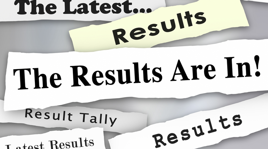 Results Non-Profit Salary, Rewards & Retention Survey 2018