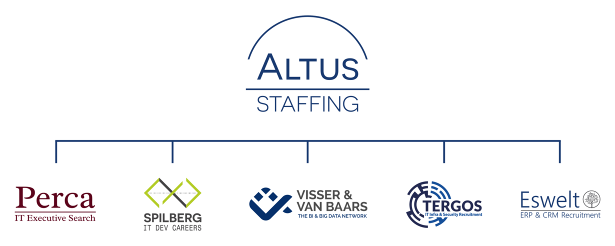 Altus IT staffing brands