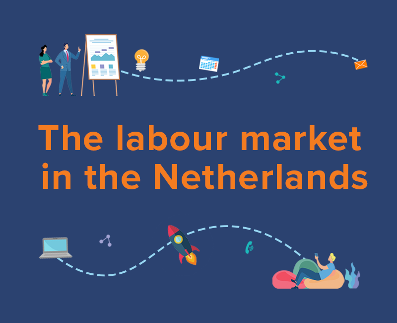 The Labour Market in the Netherlands [Infographic]