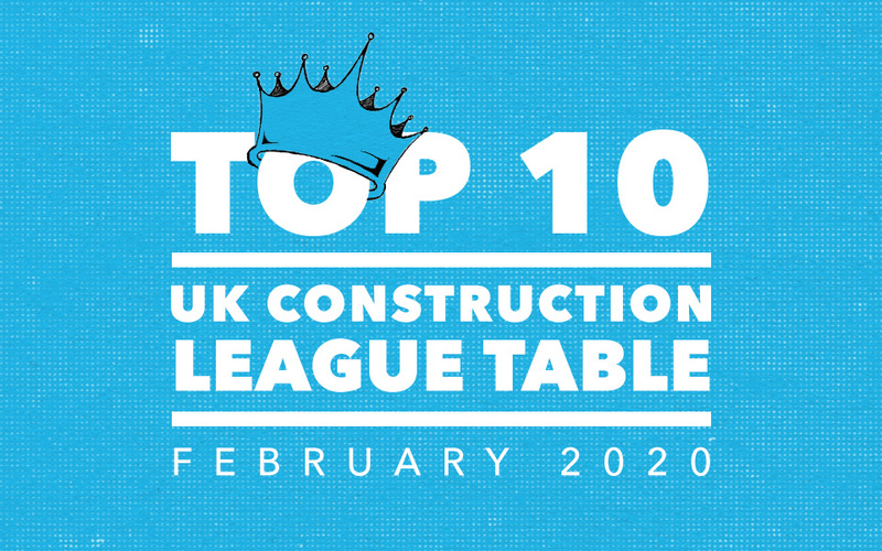 Top 10 UK Construction League Table - February 2020
