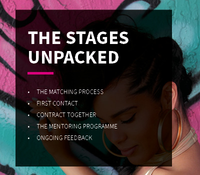 Creative Breakthrough - the stages unpacked