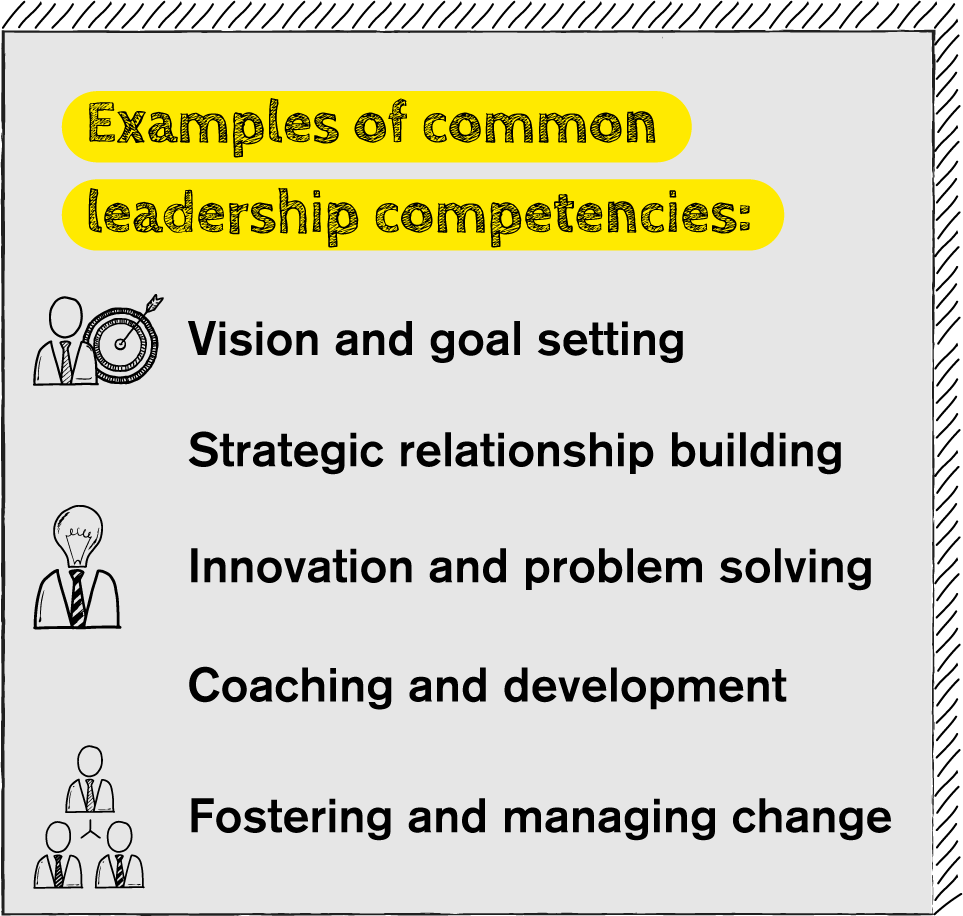 Examples of Common Leadership Competencies