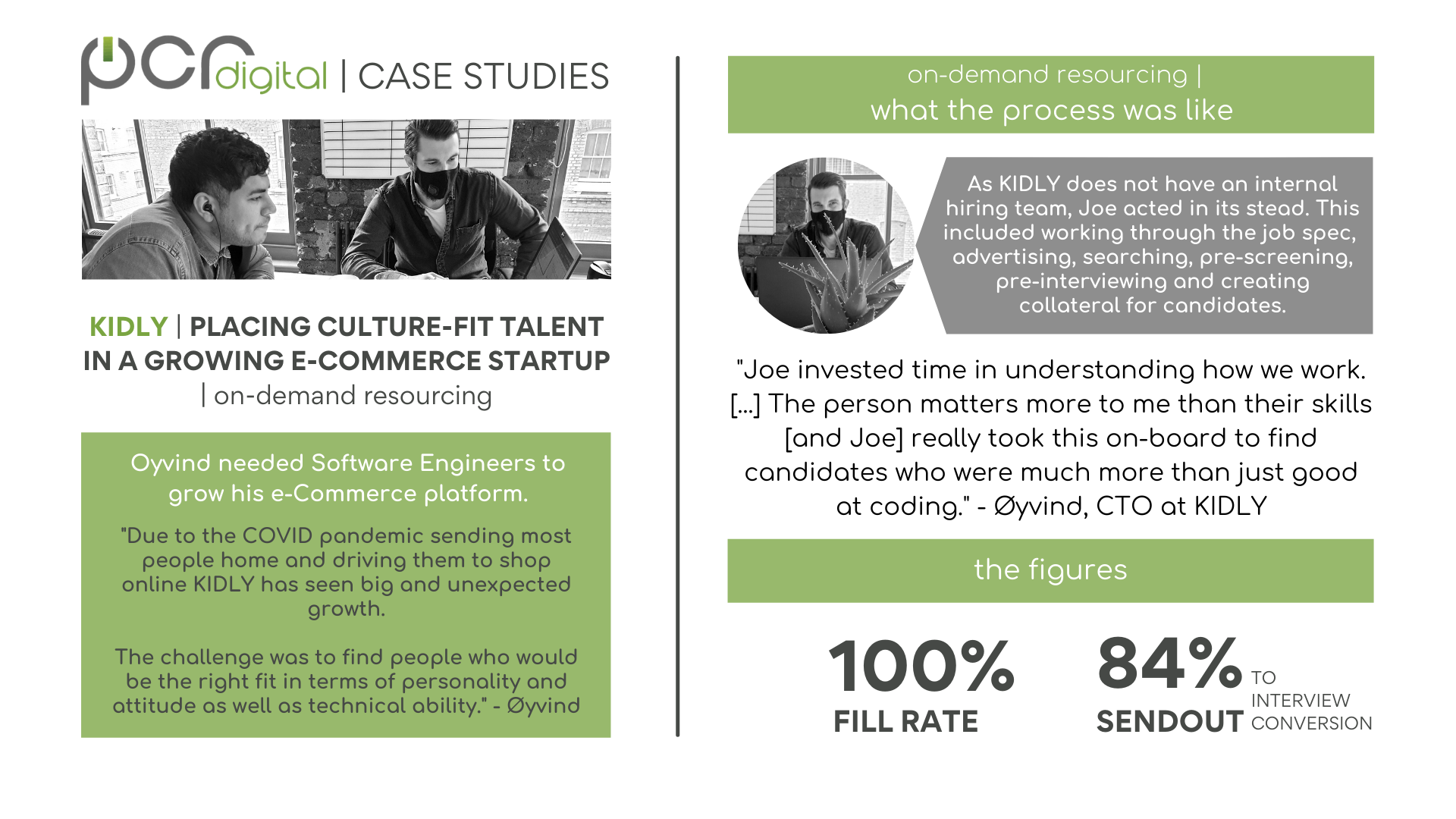 """CASE STUDY/ TESTIMONIAL FOR KIDLY:  Placing culture-fit talent in a growing e-commerce startup 