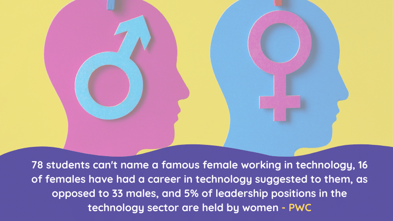 silhouette of head with male symbol inside and silhouette of head with female symbol inside and text about females in tech